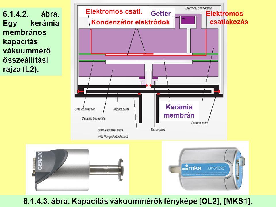 6.1.4.2.ábra. Egy kerámia membrános kapacitás vákuummérő összeállítási rajza (L2).