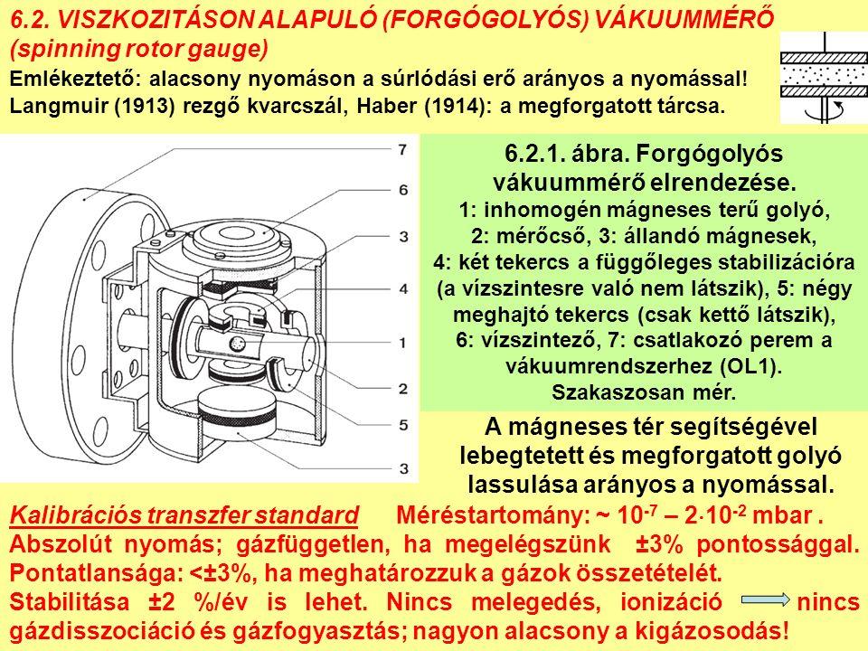 6.2. VISZKOZITÁSON ALAPULÓ (FORGÓGOLYÓS) VÁKUUMMÉRŐ (spinning rotor gauge) Emlékeztető: alacsony nyomáson a súrlódási erő arányos a nyomással! Langmui