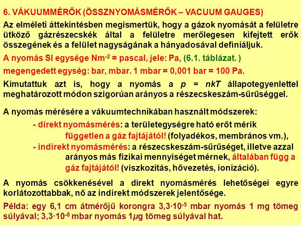 6. VÁKUUMMÉRŐK (ÖSSZNYOMÁSMÉRŐK – VACUUM GAUGES) Az elméleti áttekintésben megismertük, hogy a gázok nyomását a felületre ütköző gázrészecskék által a