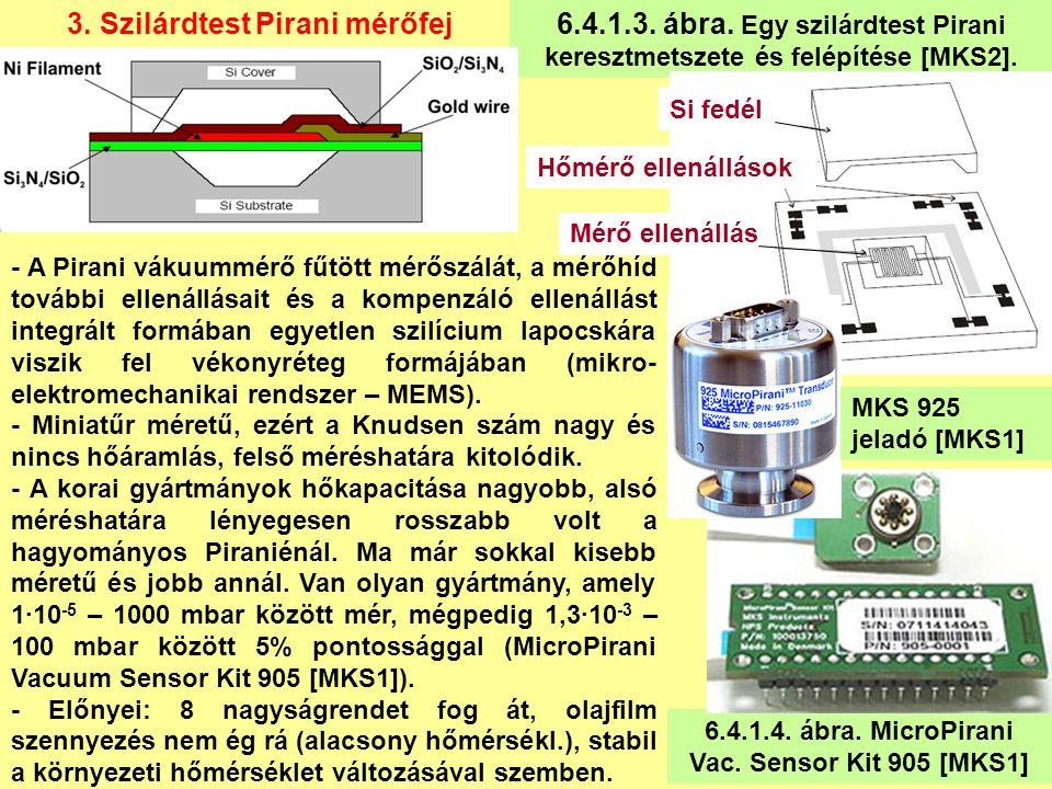 3. Szilárdtest Pirani mérőfej 6.4.1.3. ábra.