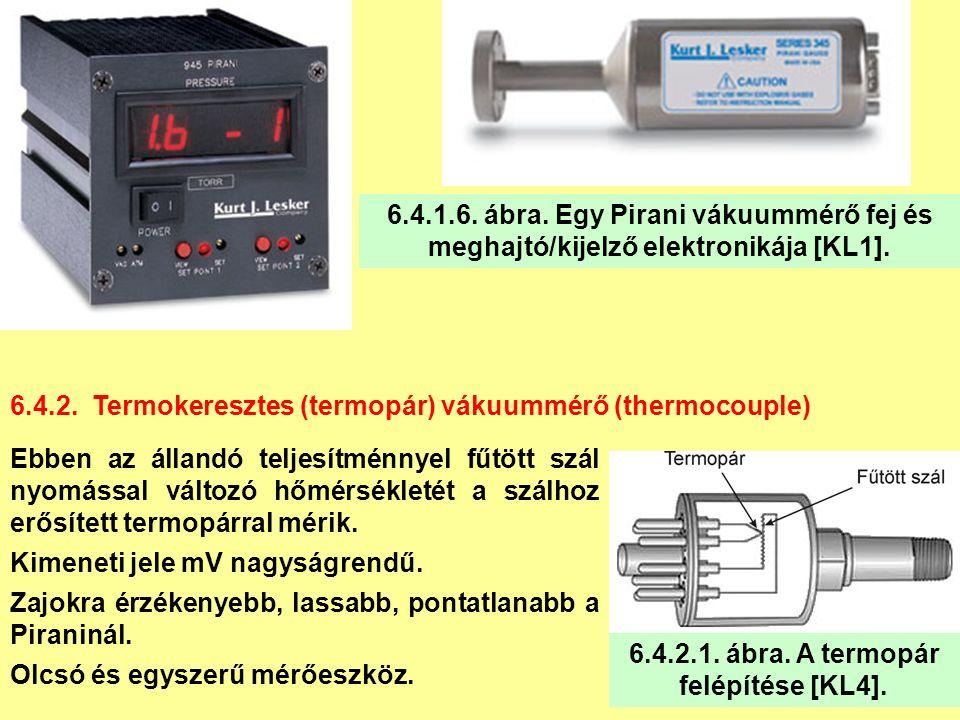 6.4.1.6. ábra. Egy Pirani vákuummérő fej és meghajtó/kijelző elektronikája [KL1].