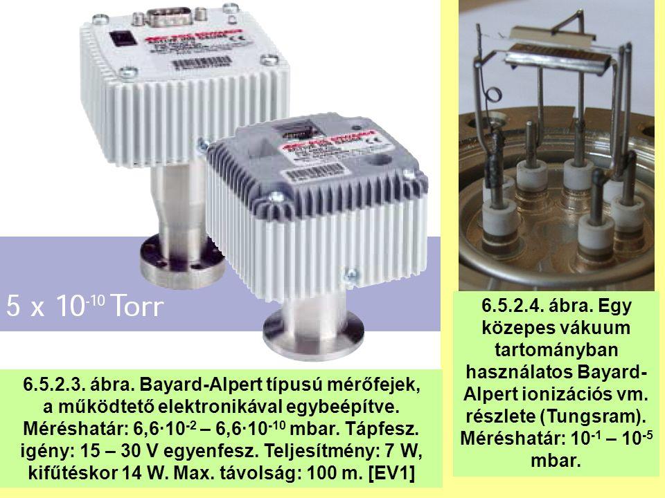 6.5.2.3.ábra. Bayard-Alpert típusú mérőfejek, a működtető elektronikával egybeépítve.