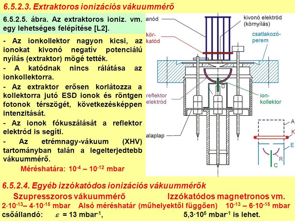 6.5.2.3. Extraktoros ionizációs vákuummérő 6.5.2.5.