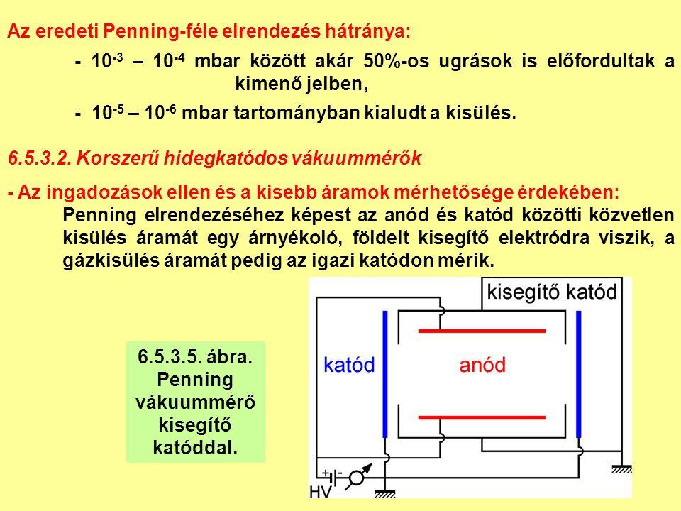 Az eredeti Penning-féle elrendezés hátránya: - 10 -3 – 10 -4 mbar között akár 50%-os ugrások is előfordultak a kimenő jelben, - 10 -5 – 10 -6 mbar tartományban kialudt a kisülés.