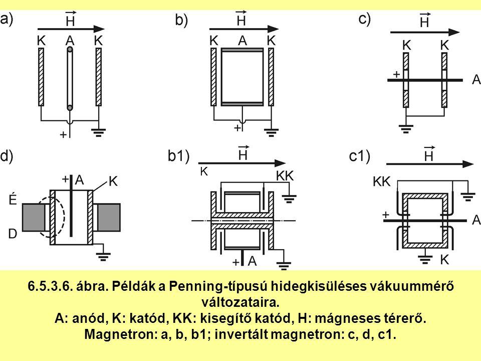 6.5.3.6.ábra. Példák a Penning-típusú hidegkisüléses vákuummérő változataira.