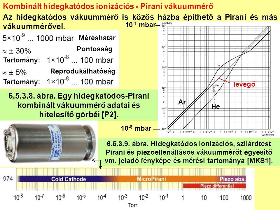 Kombinált hidegkatódos ionizációs - Pirani vákuummérő Az hidegkatódos vákuummérő is közös házba építhető a Pirani és más vákuummérővel.