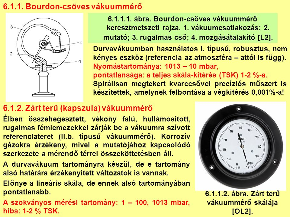 6.1.1. Bourdon-csöves vákuummérő 6.1.1.1. ábra. Bourdon-csöves vákuummérő keresztmetszeti rajza.