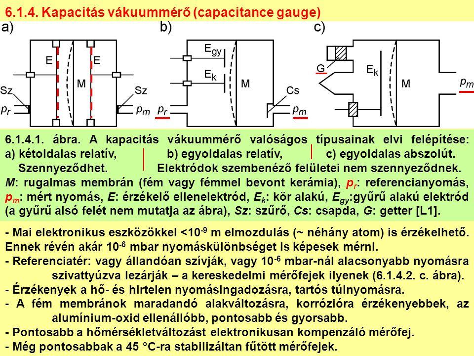  a nyomás függvényében állandó (a pontos nyomásmérés feltétele), de 10 -4 mbar felett kissé, majd erősen csökken az ionok rekombinációja miatt.