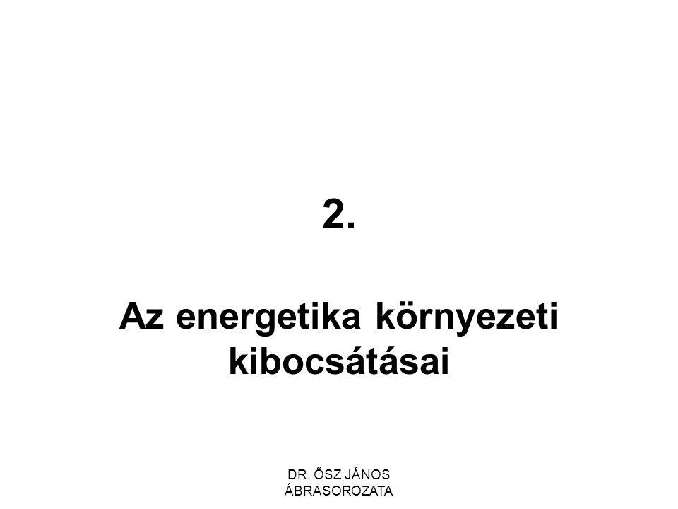 2. Az energetika környezeti kibocsátásai DR. ŐSZ JÁNOS ÁBRASOROZATA