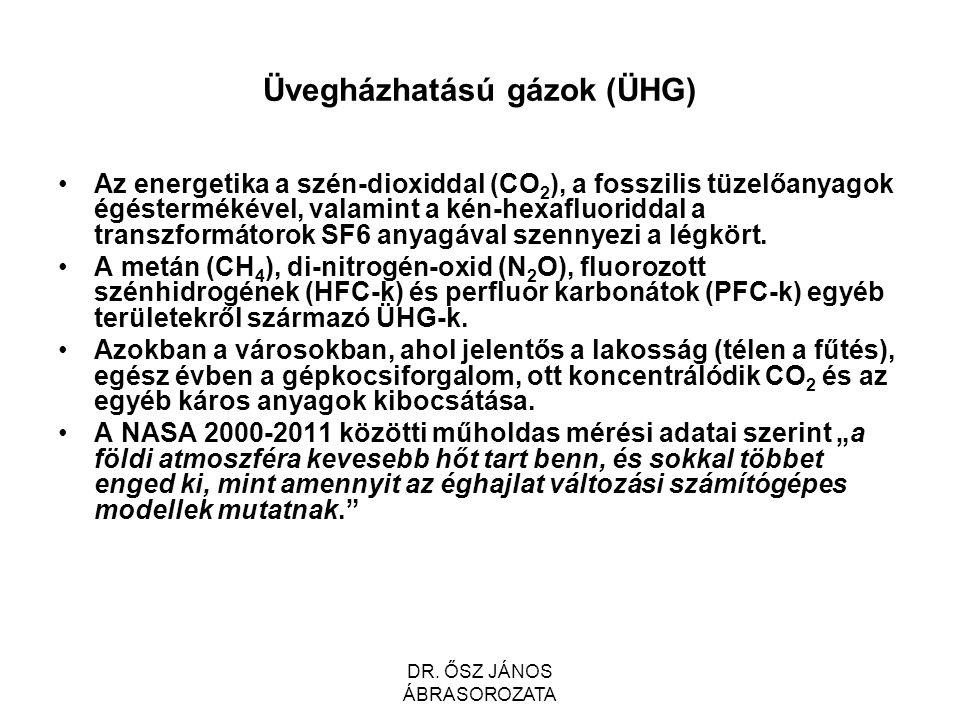 Üvegházhatású gázok (ÜHG) Az energetika a szén-dioxiddal (CO 2 ), a fosszilis tüzelőanyagok égéstermékével, valamint a kén-hexafluoriddal a transzformátorok SF6 anyagával szennyezi a légkört.