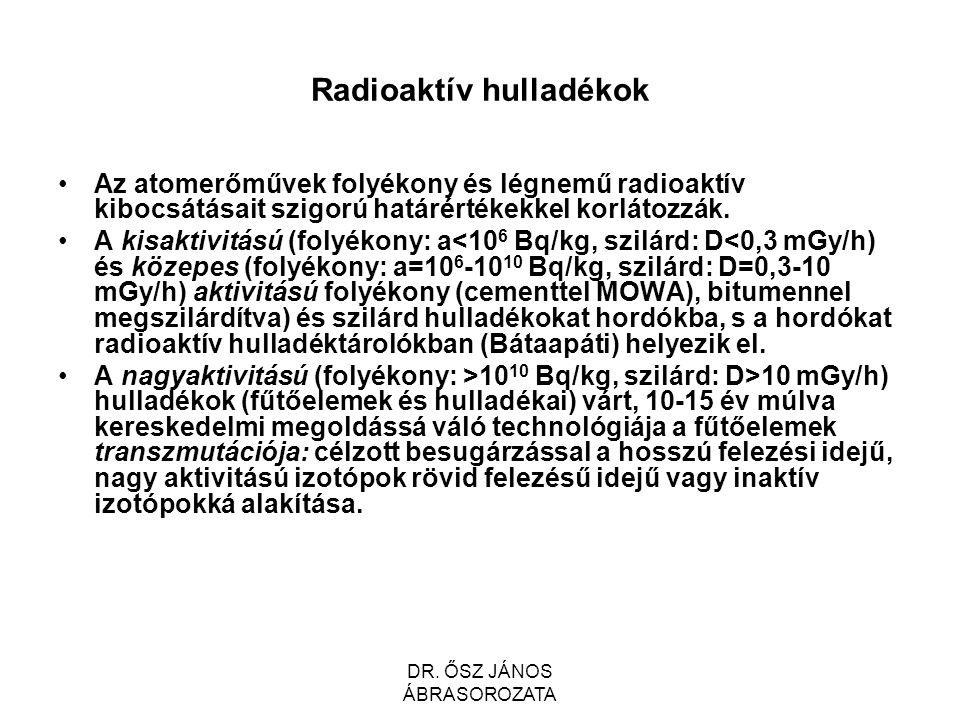 Radioaktív hulladékok Az atomerőművek folyékony és légnemű radioaktív kibocsátásait szigorú határértékekkel korlátozzák.