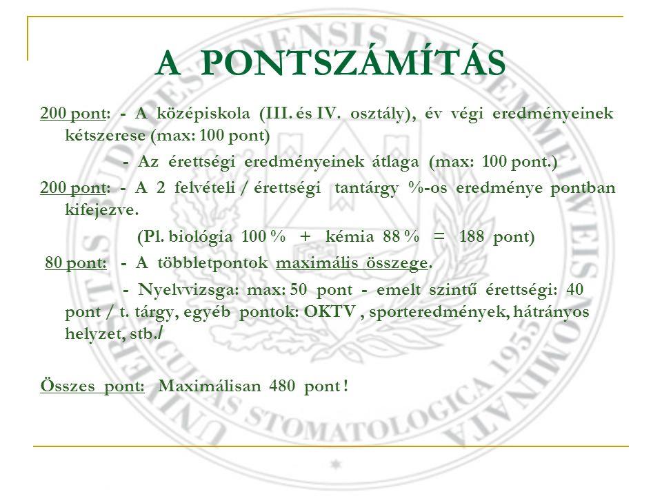 A PONTSZÁMÍTÁS 200 pont: - A középiskola (III. és IV. osztály), év végi eredményeinek kétszerese (max: 100 pont) - Az érettségi eredményeinek átlaga (