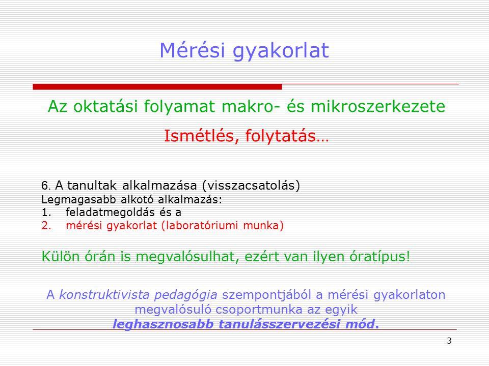 Mérési gyakorlat 3 Az oktatási folyamat makro- és mikroszerkezete Ismétlés, folytatás… 6.