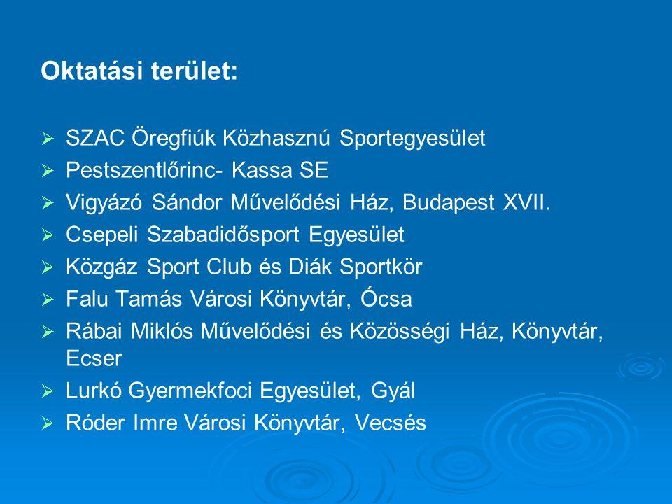 Oktatási terület:   SZAC Öregfiúk Közhasznú Sportegyesület   Pestszentlőrinc- Kassa SE   Vigyázó Sándor Művelődési Ház, Budapest XVII.