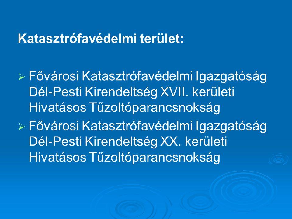 Katasztrófavédelmi terület:   Fővárosi Katasztrófavédelmi Igazgatóság Dél-Pesti Kirendeltség XVII.