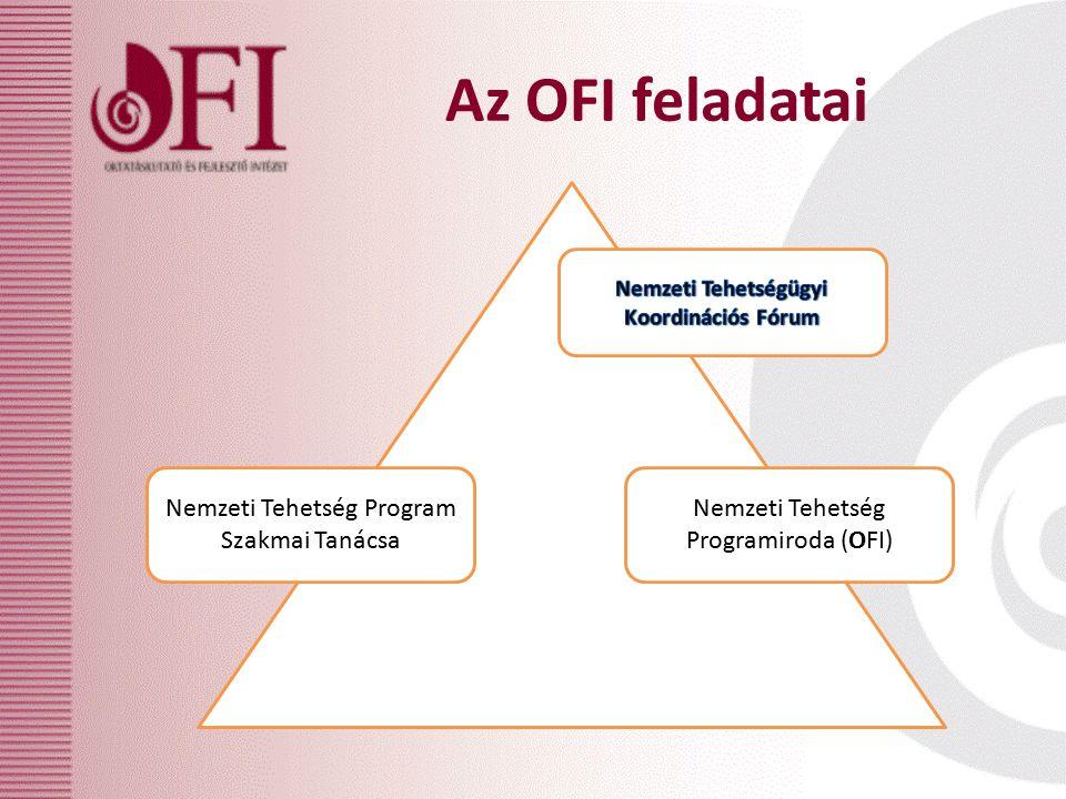 Az OFI feladatai Nemzeti Tehetség Program Szakmai Tanácsa Nemzeti Tehetség Programiroda (OFI)