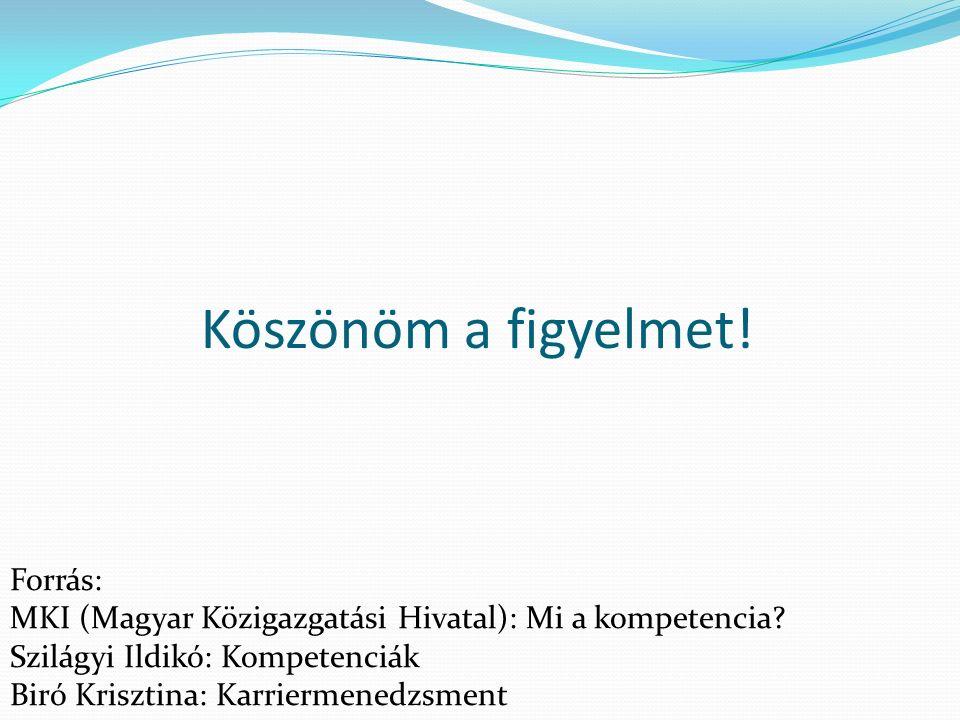 Köszönöm a figyelmet! Forrás: MKI (Magyar Közigazgatási Hivatal): Mi a kompetencia? Szilágyi Ildikó: Kompetenciák Biró Krisztina: Karriermenedzsment