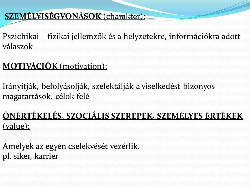 SZEMÉLYISÉGVONÁSOK (charakter): Pszichikai—fizikai jellemzők és a helyzetekre, információkra adott válaszok MOTIVÁCIÓK (motivation): Irányítják, befol