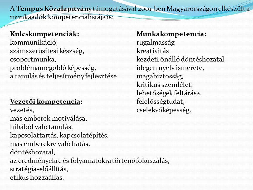 A Tempus Közalapítvány támogatásával 2001-ben Magyarországon elkészült a munkaadók kompetencialistája is: Kulcskompetenciák:Munkakompetencia: kommunikáció,rugalmasság számszerűsítési készség,kreativitás csoportmunka,kezdeti önálló döntéshozatal problémamegoldó képesség,idegen nyelv ismerete, a tanulás és teljesítmény fejlesztésemagabiztosság, kritikus szemlélet, lehetőségek feltárása, Vezetői kompetencia: felelősségtudat, vezetés,cselekvőképesség.