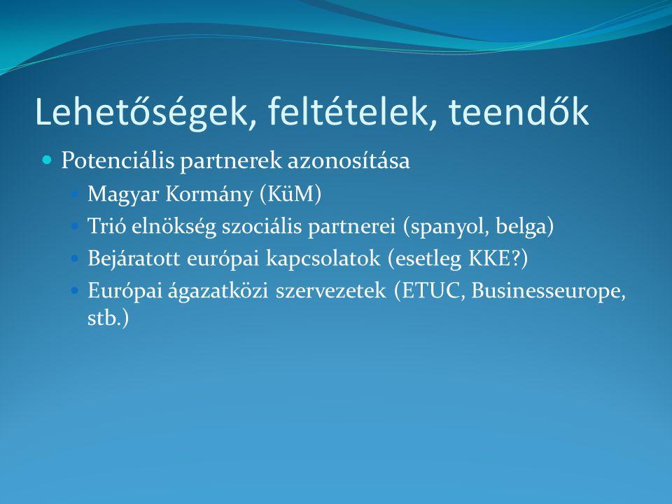Lehetőségek, feltételek, teendők Potenciális partnerek azonosítása Magyar Kormány (KüM) Trió elnökség szociális partnerei (spanyol, belga) Bejáratott európai kapcsolatok (esetleg KKE ) Európai ágazatközi szervezetek (ETUC, Businesseurope, stb.)