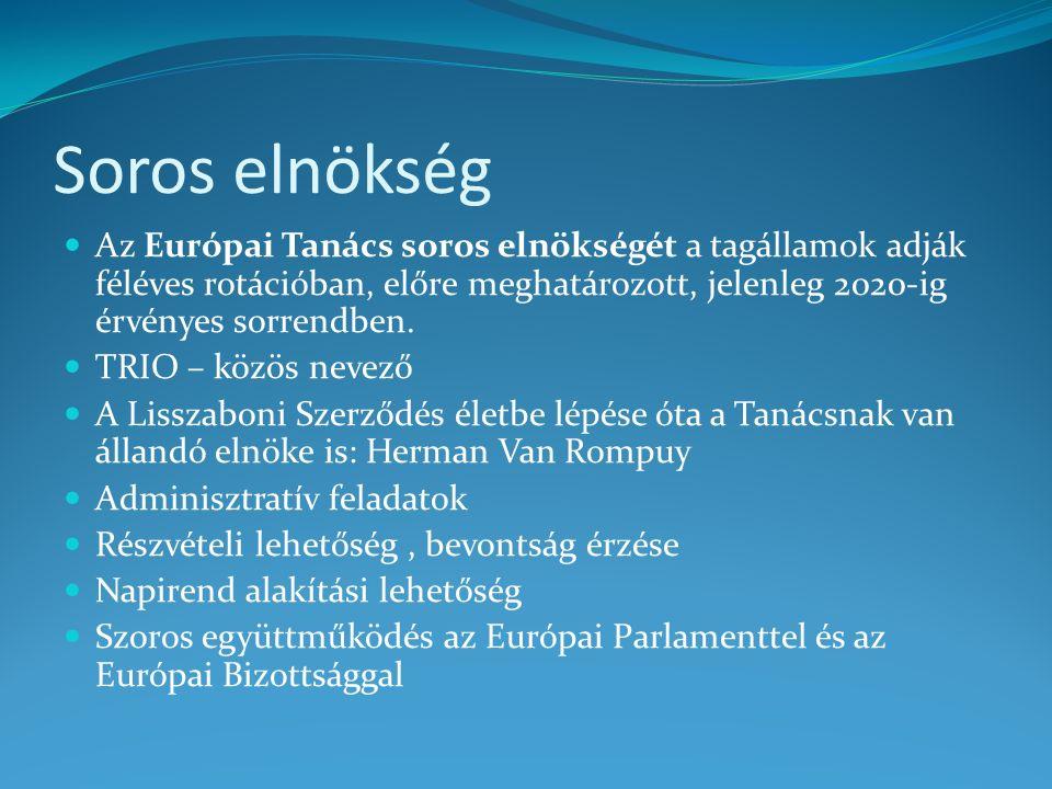 """EU szociális párbeszéd Gazdasági és Szociális Bizottság Konzultatív testület Munkaadók, munkavállalók, """"egyéb tevékenységek (civil szervezetek) Véleményt alkot a közösségi jogra vonatkozó előterjesztésekről 12 magyar tag - Barabás Miklós (Európa Ház), Cser Ágnes (EDDSZ), Csuport Antal (STRATOSZ), Herczog Mária (Család, Gyermek, Ifjúság), Kapuvári József (ÉDOSZ), Koller Erika (LIGA), Nagy Tamás (MOSZ), Pásztor Miklós (MOSZ), Tóth János (IPE), Vadász Péter (MGYOSZ), Vértes János (KISOSZ), Szűcs András (EDEN)"""