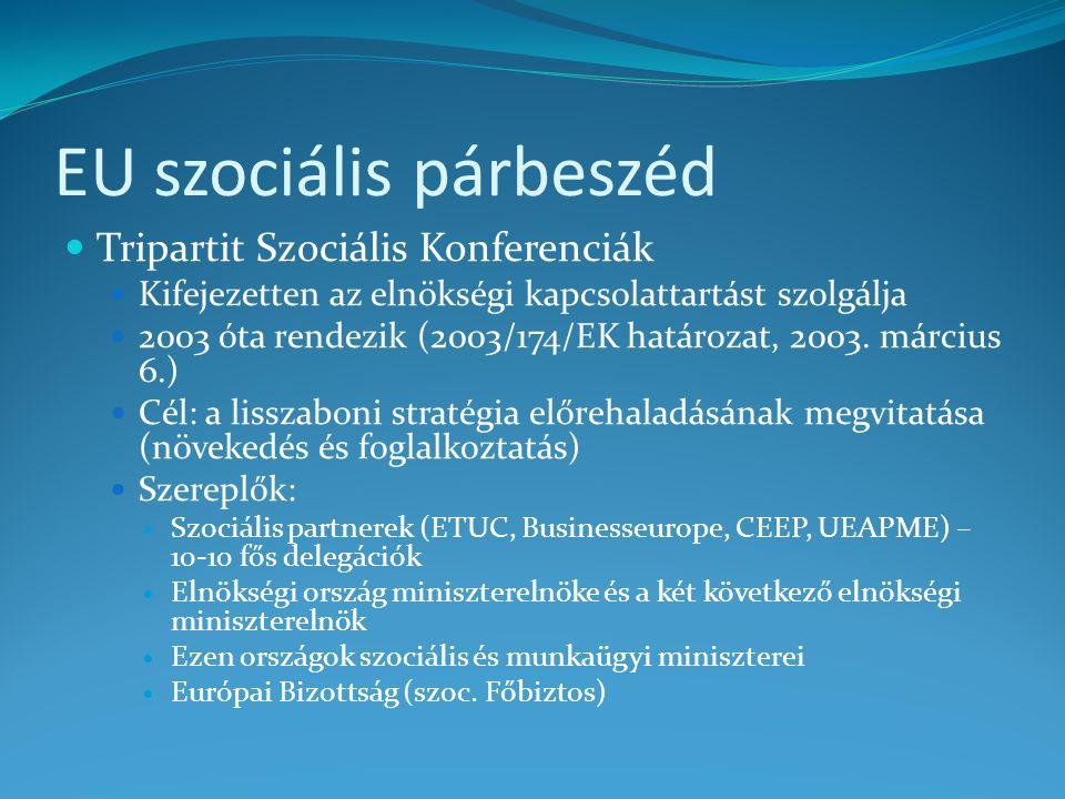EU szociális párbeszéd Tripartit szociális konferenciák Időpont: hivatalosan minden év márciusban Informálisan szükség szerint Napirendet a szereplők közösen határozzák meg az előkészítő megbeszélések során, titkárságot a Bizottság biztosít Tagállami szociális partnerek: közvetett szerep!
