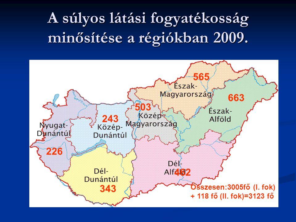 A súlyos látási fogyatékosság minősítése a régiókban 2009.
