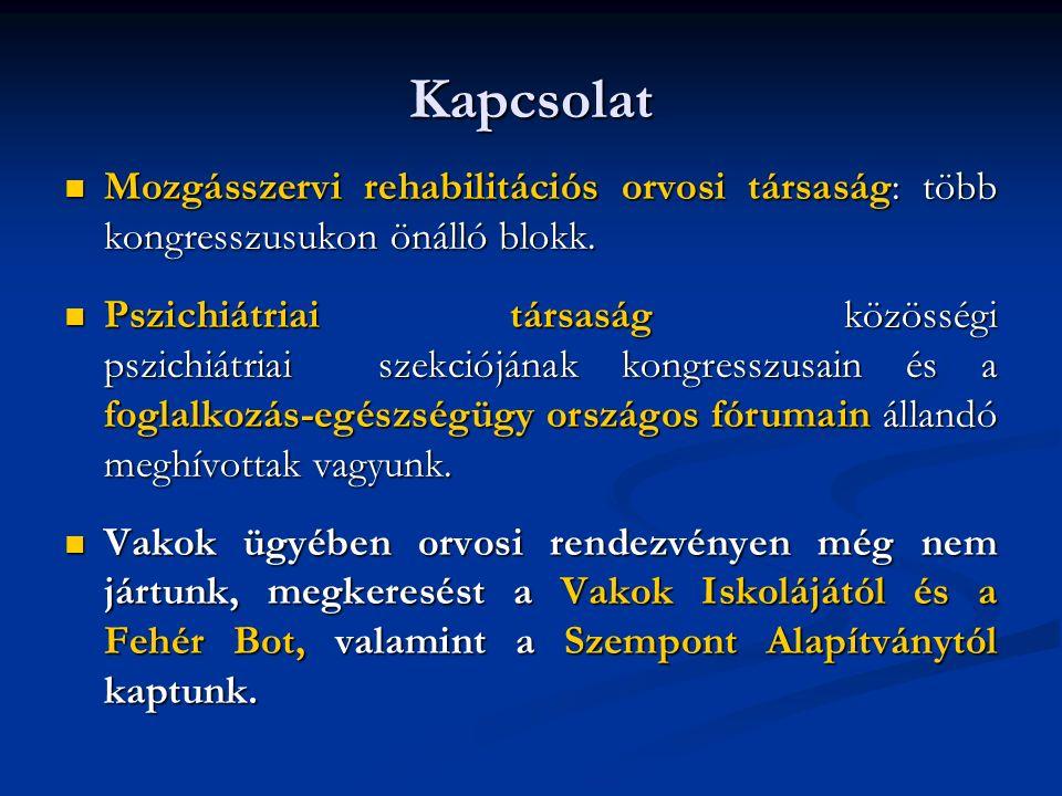 Kapcsolat Mozgásszervi rehabilitációs orvosi társaság: több kongresszusukon önálló blokk.