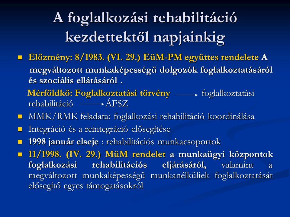 A foglalkozási rehabilitáció kezdettektől napjainkig Előzmény: 8/1983.