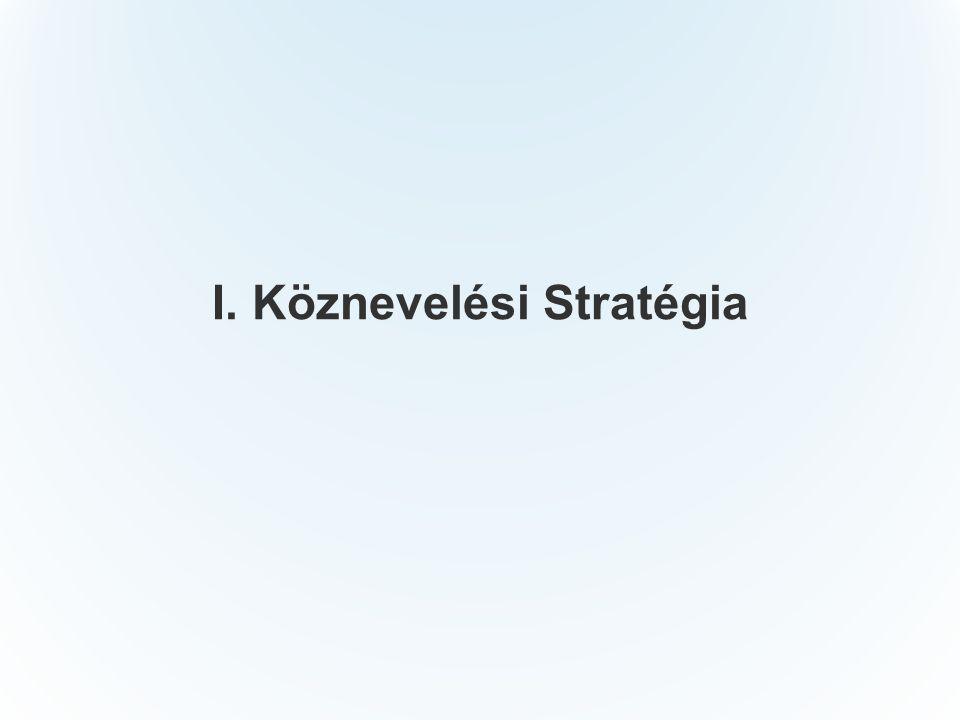 Beavatkozási területek és eszközrendszer 1.hosszú távú stratégiai működés és szektorközi kooperáció megalapozása, működtetése és az ágazati irányítás fejlesztése, 2.adatgyűjtés, jelzőrendszer felállítása és a folyamatok monitorozása, 3.korai iskolaelhagyás megelőzését szolgáló intézkedések, 1.minőségi koragyermekkori nevelés kiterjesztése és hozzáférhetővé tétele, 2.egyéni differenciálást támogató a tanulási tartalmak, eszközök és a tanulásszervezési módszerek fejlesztése, támogatása és alkalmazása, 3.a rugalmas, átjárható tanulási utak biztosítása, különösen a középfokú képzés, ezen belül az új szakiskolai képzés hatásainak értékelése és szükség szerinti felülvizsgálata, 4.tanárképzés és pedagógusok folyamatos szakmai fejlesztése.