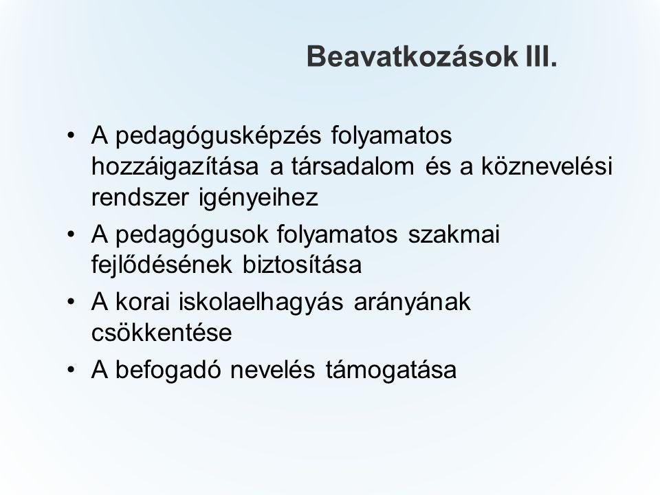 Beavatkozások III.