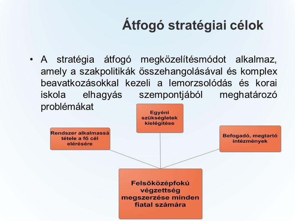 Átfogó stratégiai célok A stratégia átfogó megközelítésmódot alkalmaz, amely a szakpolitikák összehangolásával és komplex beavatkozásokkal kezeli a lemorzsolódás és korai iskola elhagyás szempontjából meghatározó problémákat