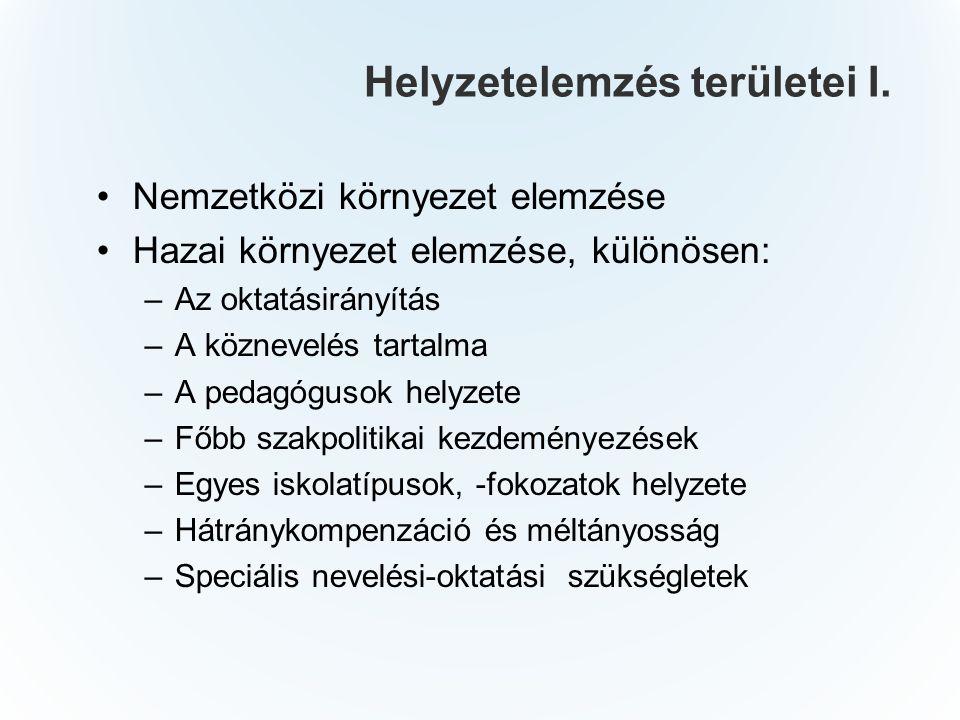 Helyzetelemzés területei II.