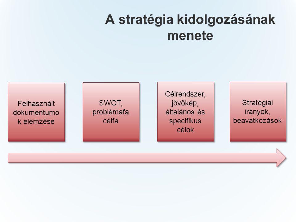 Magyarország helyzete és eredményei I.