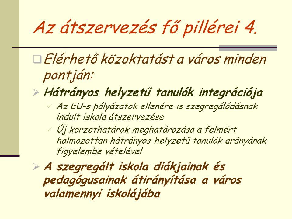 Az átszervezés fő pillérei 4.