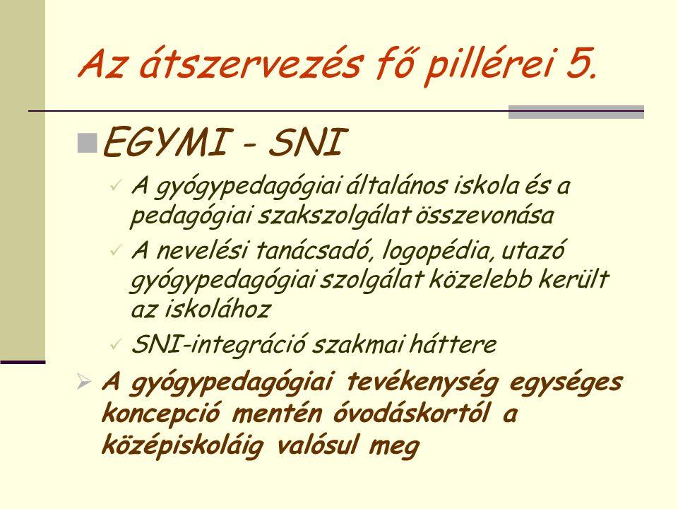 Az átszervezés fő pillérei 5.