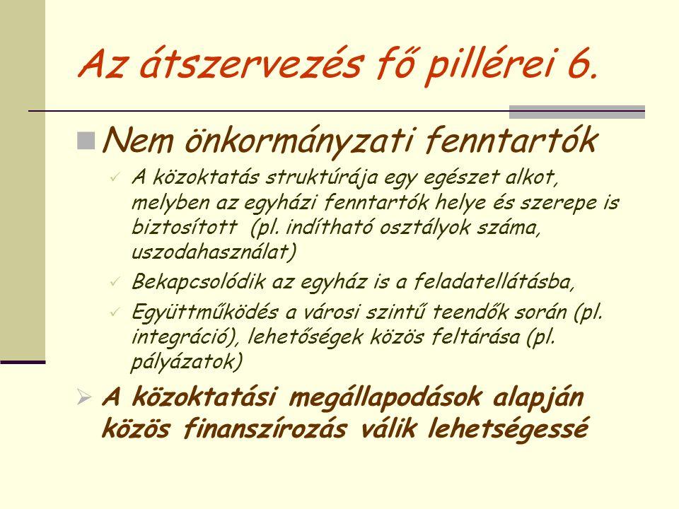 Az átszervezés fő pillérei 6.