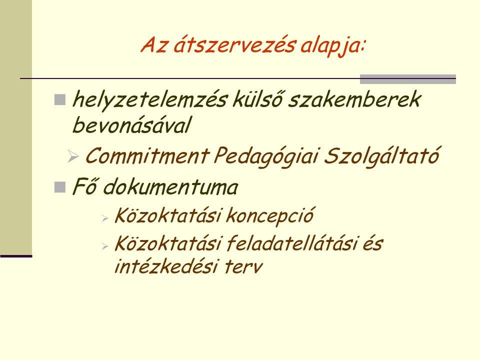 Az átszervezés alapja: helyzetelemzés külső szakemberek bevonásával  Commitment Pedagógiai Szolgáltató Fő dokumentuma  Közoktatási koncepció  Közoktatási feladatellátási és intézkedési terv