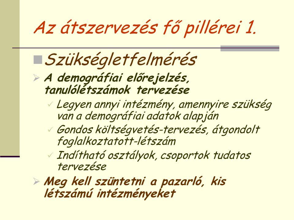 Az átszervezés fő pillérei 2.