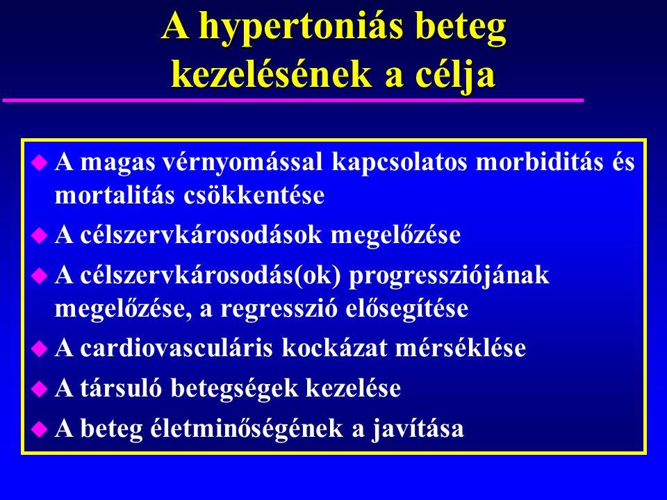 u A magas vérnyomással kapcsolatos morbiditás és mortalitás csökkentése u A célszervkárosodások megelőzése u A célszervkárosodás(ok) progressziójának megelőzése, a regresszió elősegítése u A cardiovasculáris kockázat mérséklése u A társuló betegségek kezelése u A beteg életminőségének a javítása A hypertoniás beteg kezelésének a célja