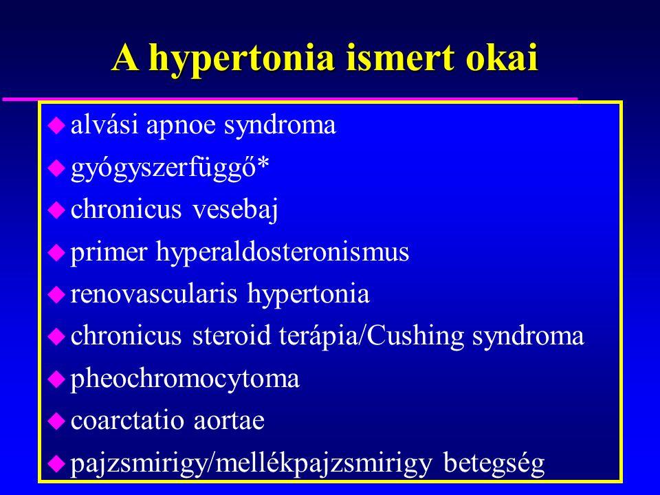 A hypertonia ismert okai u alvási apnoe syndroma u gyógyszerfüggő* u chronicus vesebaj u primer hyperaldosteronismus u renovascularis hypertonia u chronicus steroid terápia/Cushing syndroma u pheochromocytoma u coarctatio aortae u pajzsmirigy/mellékpajzsmirigy betegség