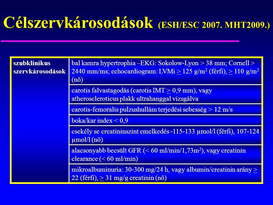 szubklinikus szervkárosodások bal kamra hypertrophia –EKG: Sokolow-Lyon > 38 mm; Cornell > 2440 mm/ms; echocardiogram: LVMi > 125 g/m 2 (férfi), > 110 g/m 2 (nő) carotis falvastagodás (carotis IMT > 0,9 mm), vagy atheroscleroticus plakk ultrahanggal vizsgálva carotis-femoralis pulzushullám terjedési sebesség > 12 m/s boka/kar index < 0,9 csekély se creatininszint emelkedés -115-133 µmol/l (férfi), 107-124 µmol/l (nő) alacsonyabb becsült GFR (< 60 ml/min/1,73m 2 ), vagy creatinin clearance (< 60 ml/min) mikroalbuminuria: 30-300 mg/24 h, vagy albumin/creatinin arány > 22 (férfi), > 31 mg/g creatinin (nő) Célszervkárosodások (ESH/ESC 2007.
