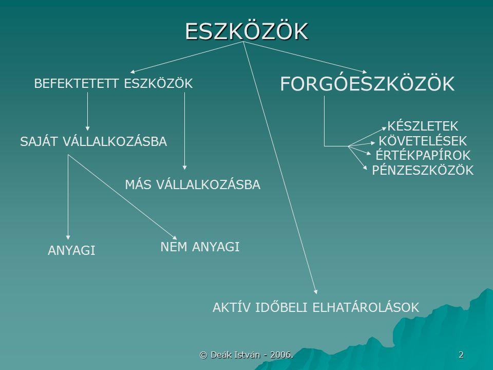 © Deák István - 2006.43 Vevőktől kapott előlegek  Jóváíráskor könyvelendő –Jóváírt összeg: 38.