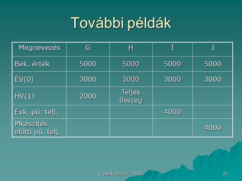 © Deák István - 2006. 26 További példák MegnevezésGHIJ Bek.