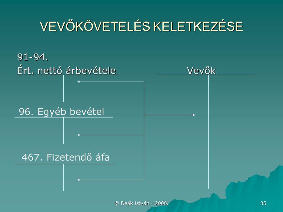 © Deák István - 2006. 35 VEVŐKÖVETELÉS KELETKEZÉSE 91-94.