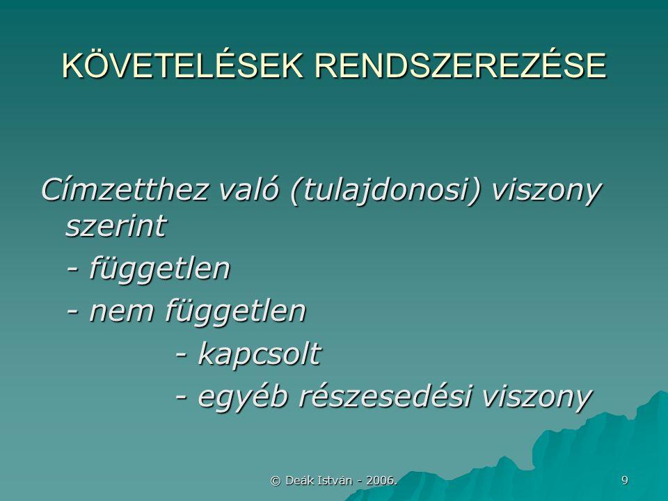 © Deák István - 2006.20 BEHAJTHATATLAN KÖVETELÉS [sztv.
