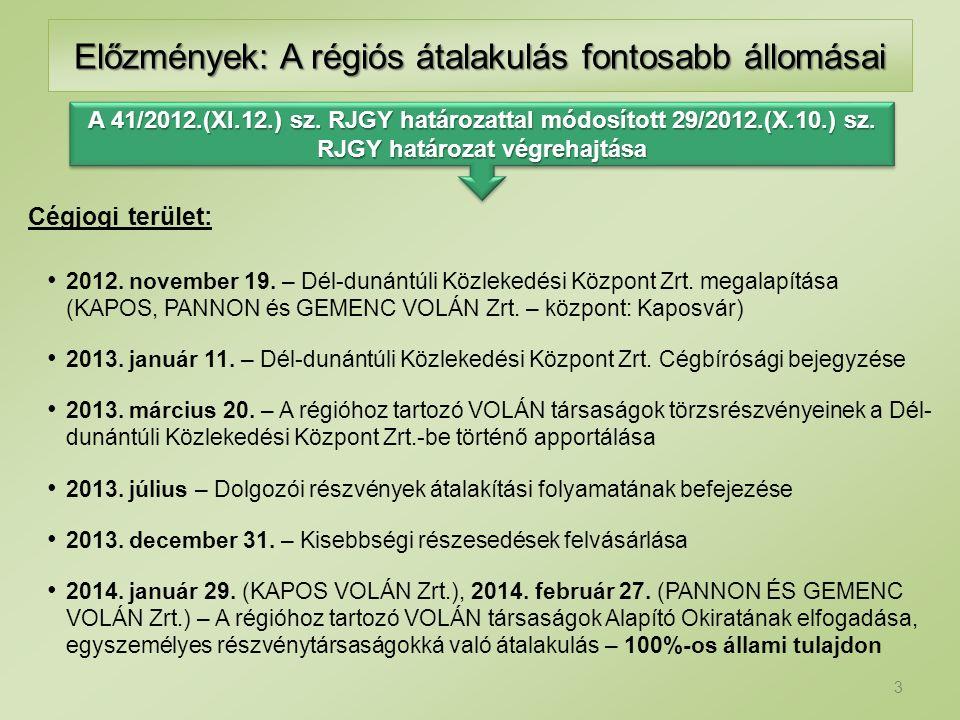 Cégjogi terület: 2012. november 19. – Dél-dunántúli Közlekedési Központ Zrt. megalapítása (KAPOS, PANNON és GEMENC VOLÁN Zrt. – központ: Kaposvár) 201