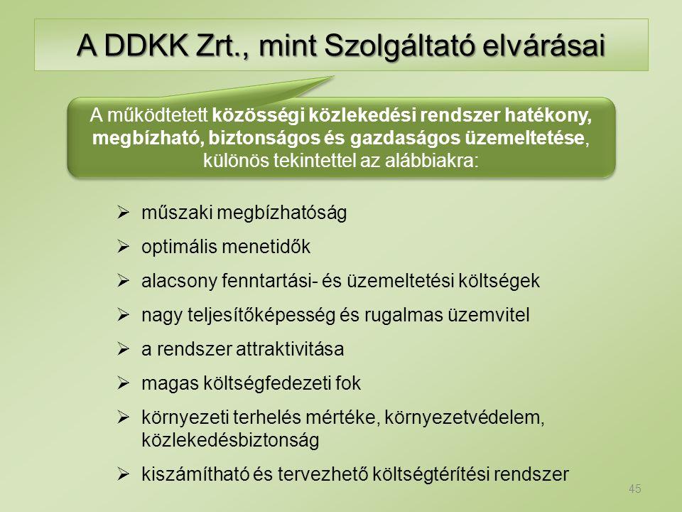 A DDKK Zrt., mint Szolgáltató elvárásai  műszaki megbízhatóság  optimális menetidők  alacsony fenntartási- és üzemeltetési költségek  nagy teljesí