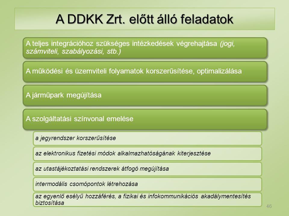 A DDKK Zrt. előtt álló feladatok A teljes integrációhoz szükséges intézkedések végrehajtása (jogi, számviteli, szabályozási, stb.) A működési és üzemv