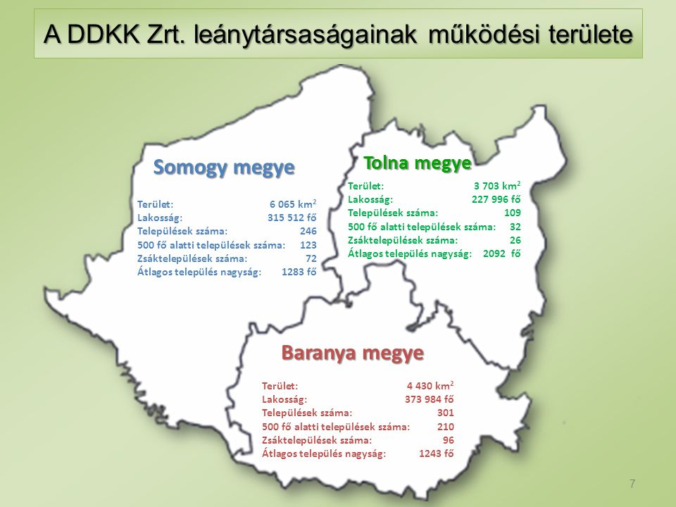 A DDKK Zrt. leánytársaságainak működési területe Somogy megye Terület: 6 065 km 2 Lakosság: 315 512 fő Települések száma: 246 500 fő alatti települése